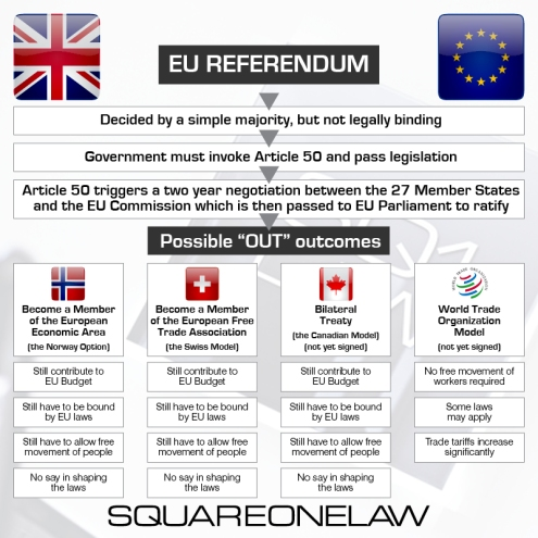 SquareOne-EUlegalfacts